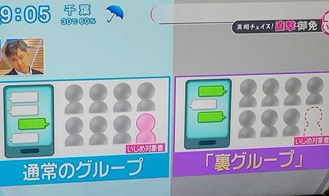 テレビで放送された現代の中高生のLINEいじめがヤバい画像01