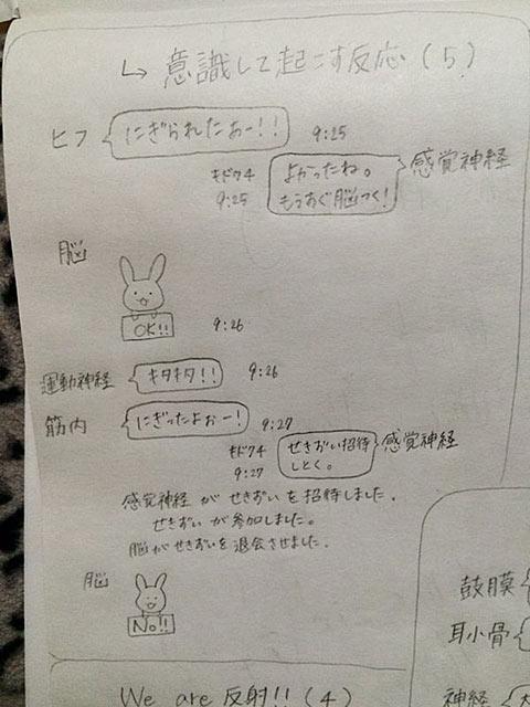 女子中学生がテスト勉強のために作ったライントークようなノート画像02