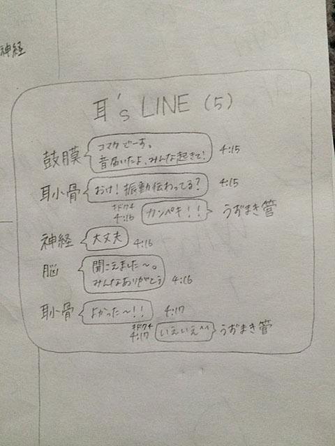 女子中学生がテスト勉強のために作ったライントークようなノート画像03